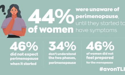 Menopause TLI ! Too Little Information says AVON report