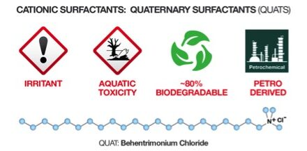 Make a sustainable difference. Non-quat hair conditioning technology